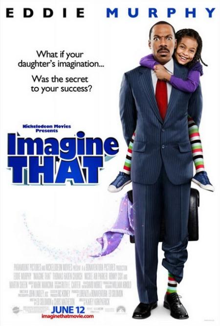 imaginethat